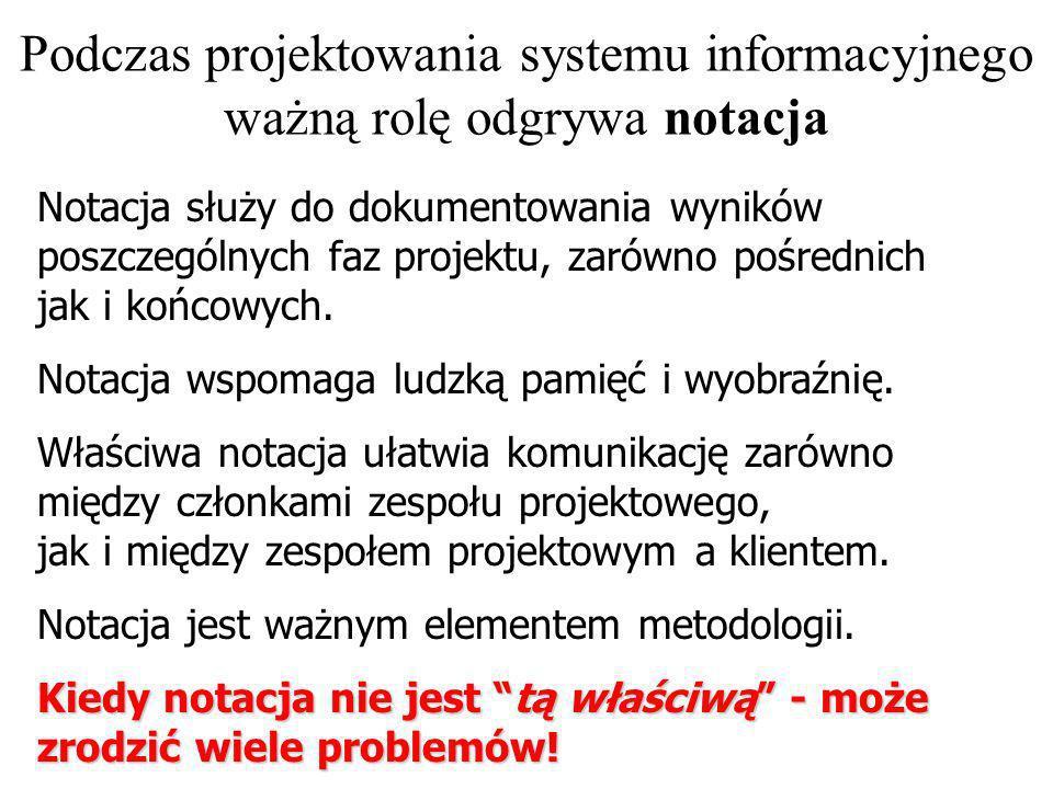 Podczas projektowania systemu informacyjnego ważną rolę odgrywa notacja