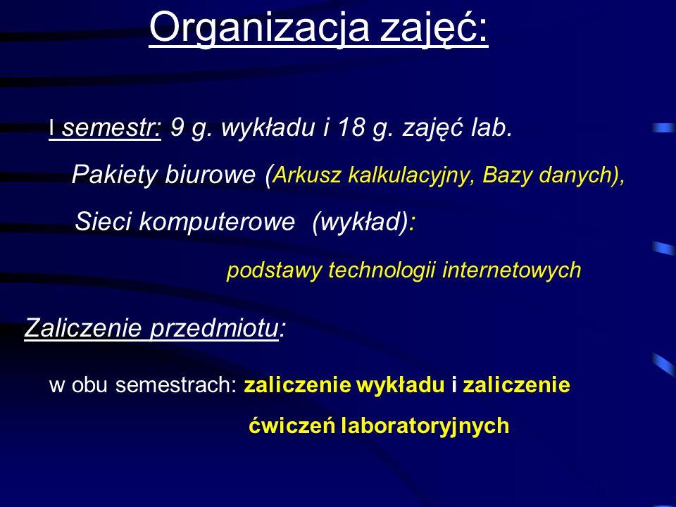 Organizacja zajęć: Zaliczenie przedmiotu: