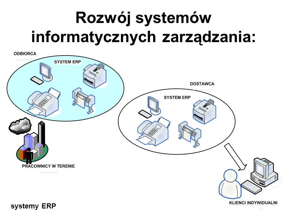 Rozwój systemów informatycznych zarządzania: