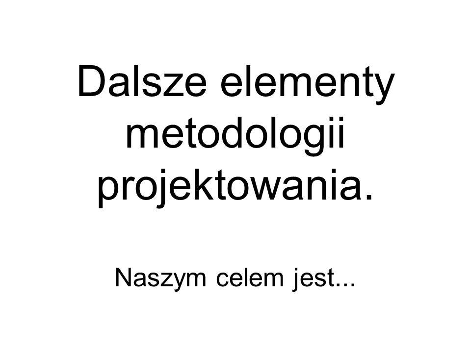 Dalsze elementy metodologii projektowania. Naszym celem jest...