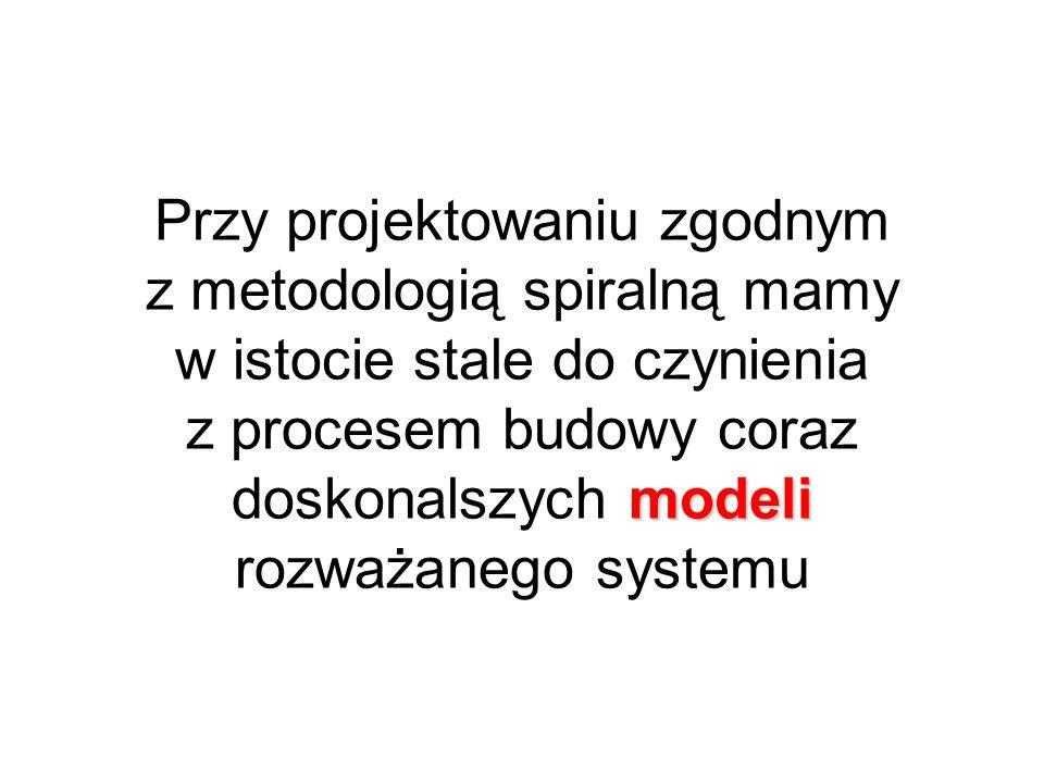 Przy projektowaniu zgodnym z metodologią spiralną mamy w istocie stale do czynienia z procesem budowy coraz doskonalszych modeli rozważanego systemu