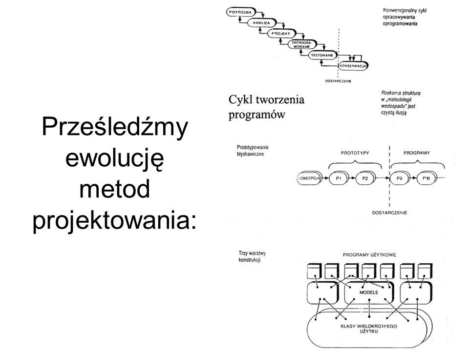 Prześledźmy ewolucję metod projektowania: