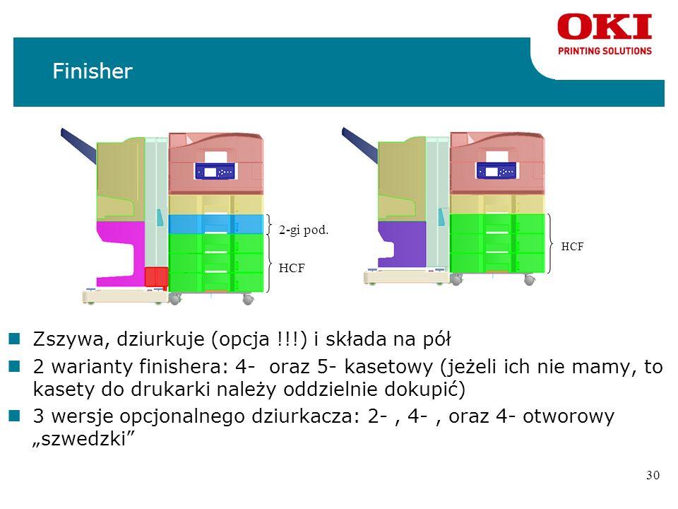 Finisher Zszywa, dziurkuje (opcja !!!) i składa na pół