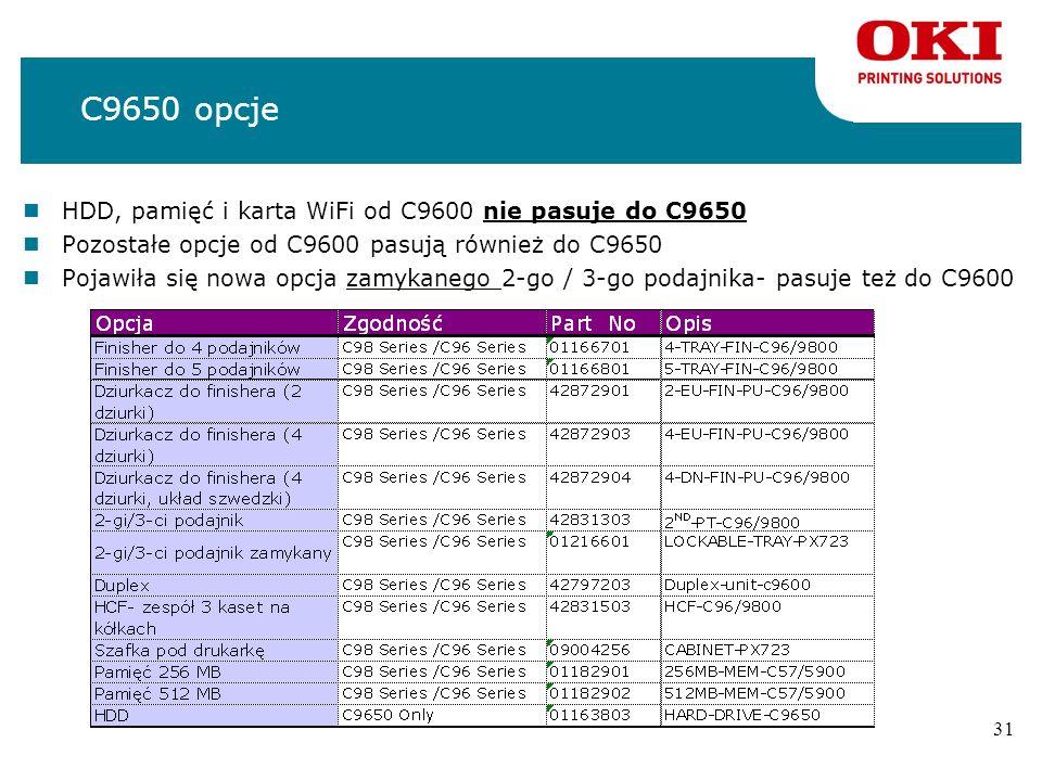C9650 opcje HDD, pamięć i karta WiFi od C9600 nie pasuje do C9650
