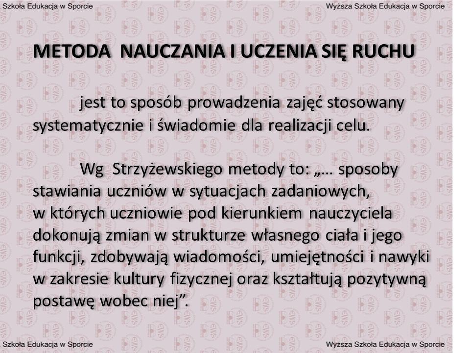 METODA NAUCZANIA I UCZENIA SIĘ RUCHU