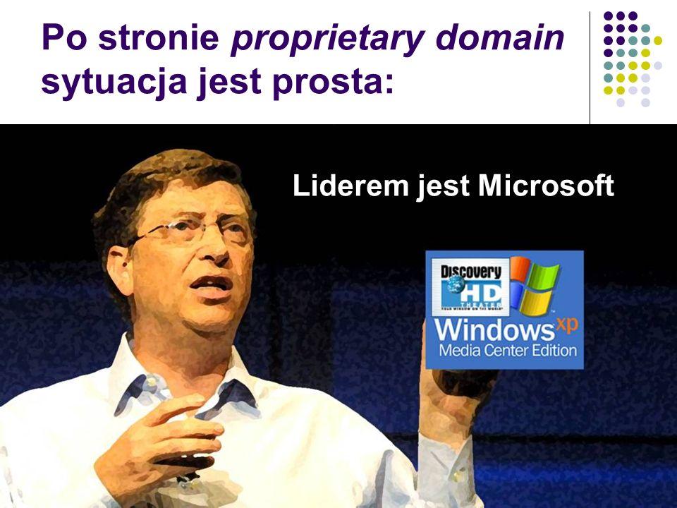 Po stronie proprietary domain sytuacja jest prosta: