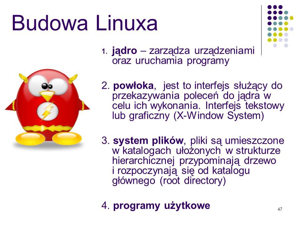 Budowa Linuxa jądro – zarządza urządzeniami oraz uruchamia programy