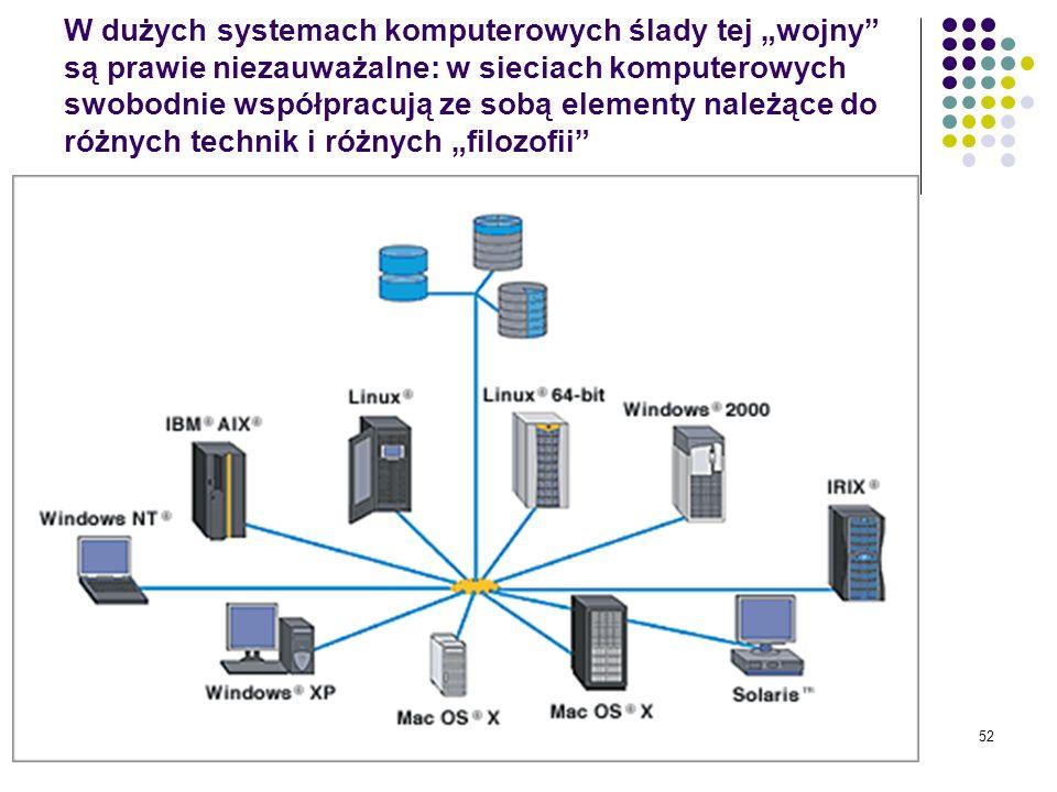 """W dużych systemach komputerowych ślady tej """"wojny są prawie niezauważalne: w sieciach komputerowych swobodnie współpracują ze sobą elementy należące do różnych technik i różnych """"filozofii"""