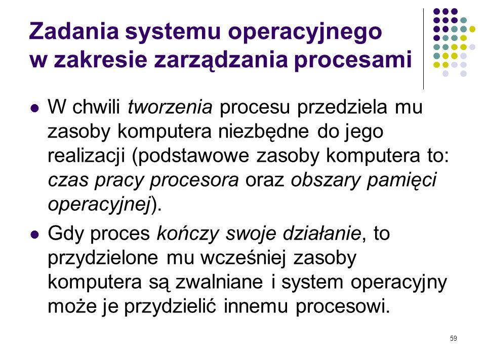 Zadania systemu operacyjnego w zakresie zarządzania procesami