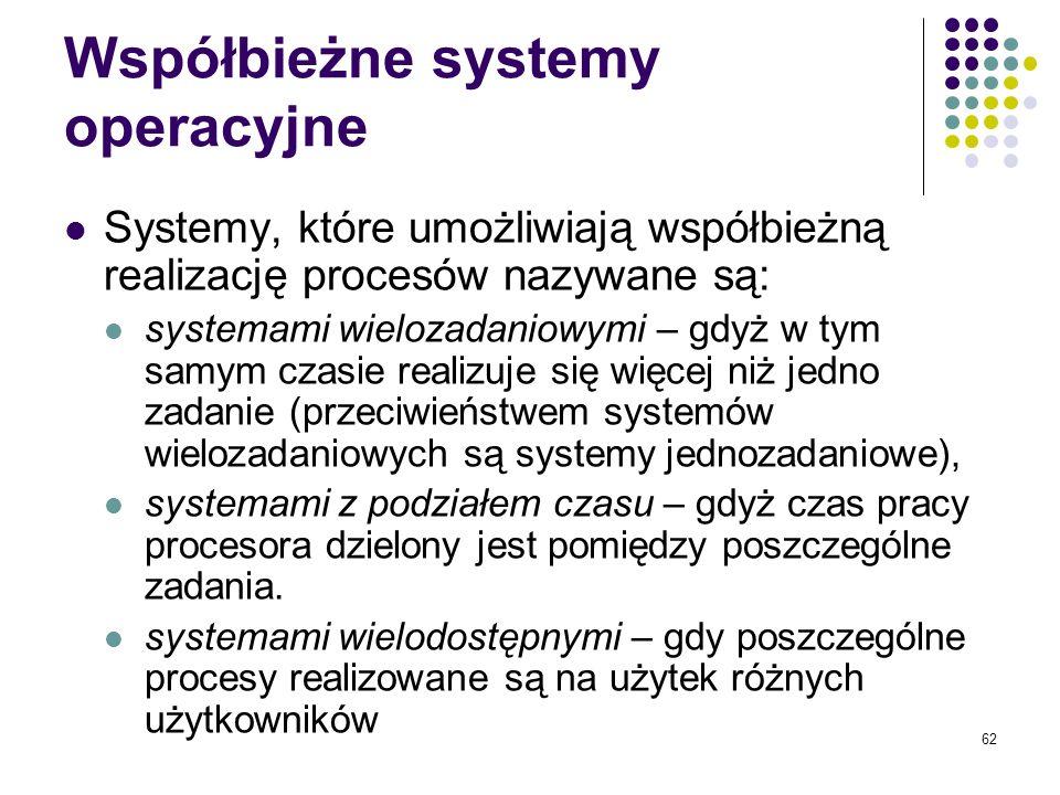 Współbieżne systemy operacyjne