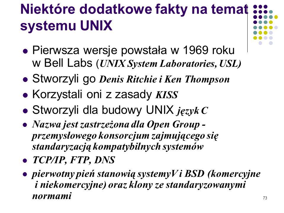 Niektóre dodatkowe fakty na temat systemu UNIX