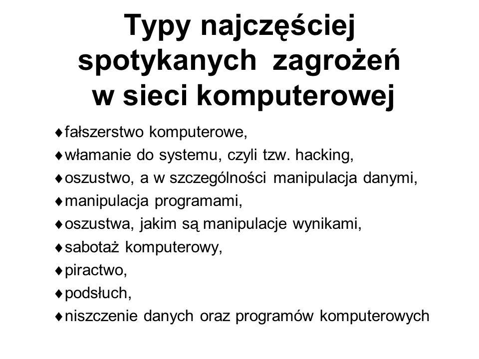 Typy najczęściej spotykanych zagrożeń w sieci komputerowej