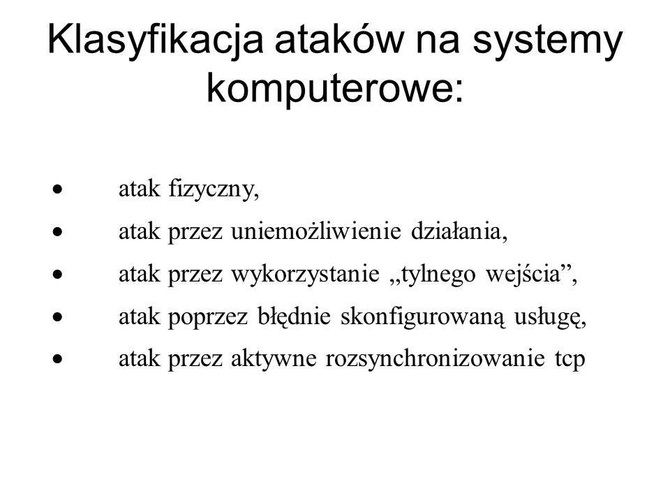 Klasyfikacja ataków na systemy komputerowe: