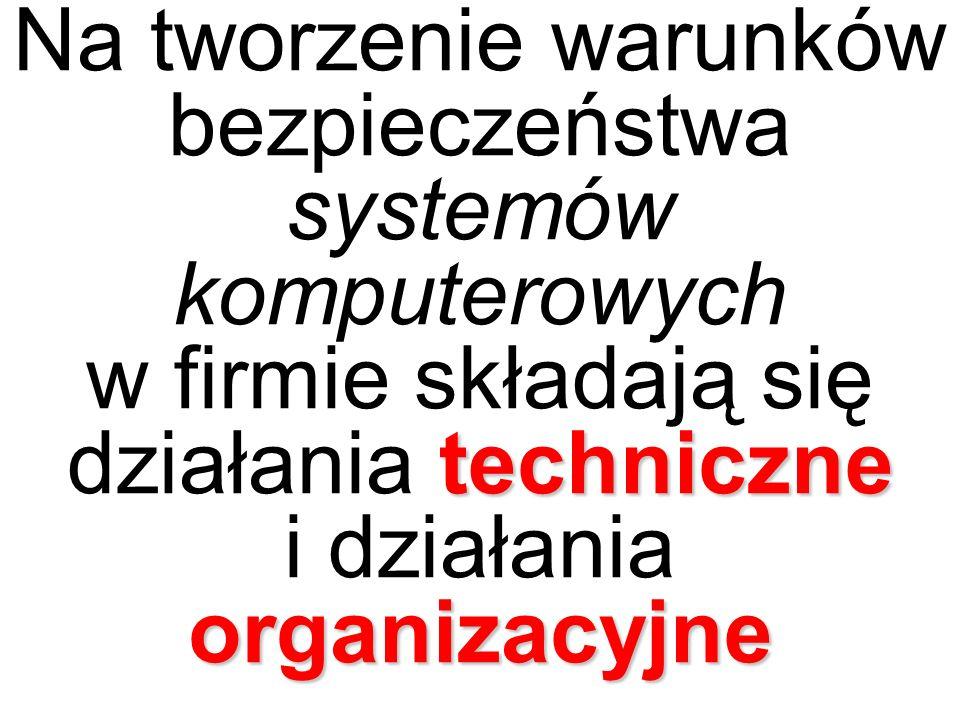 Na tworzenie warunków bezpieczeństwa systemów komputerowych w firmie składają się działania techniczne i działania organizacyjne