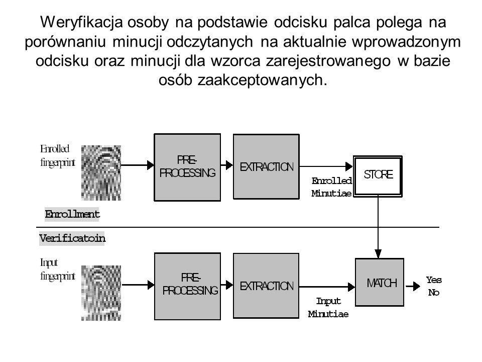Weryfikacja osoby na podstawie odcisku palca polega na porównaniu minucji odczytanych na aktualnie wprowadzonym odcisku oraz minucji dla wzorca zarejestrowanego w bazie osób zaakceptowanych.