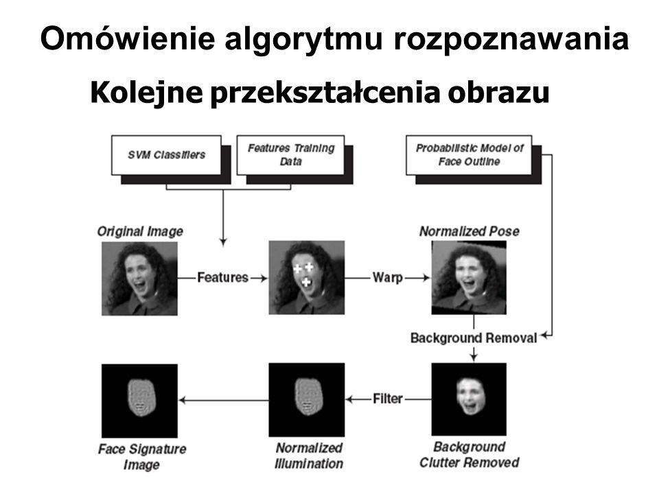 Omówienie algorytmu rozpoznawania
