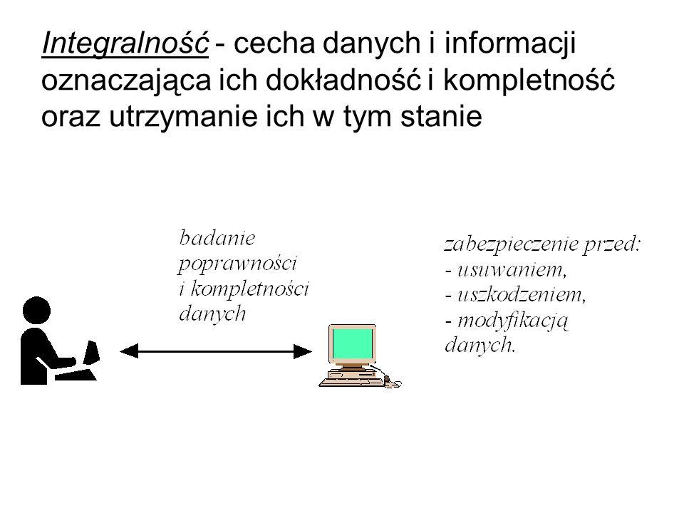 Integralność - cecha danych i informacji oznaczająca ich dokładność i kompletność oraz utrzymanie ich w tym stanie