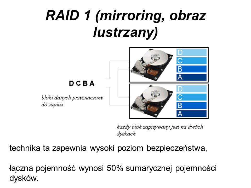 RAID 1 (mirroring, obraz lustrzany)