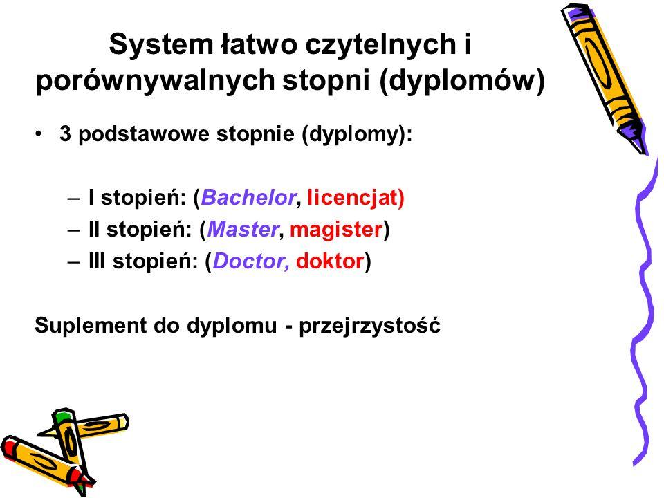 System łatwo czytelnych i porównywalnych stopni (dyplomów)