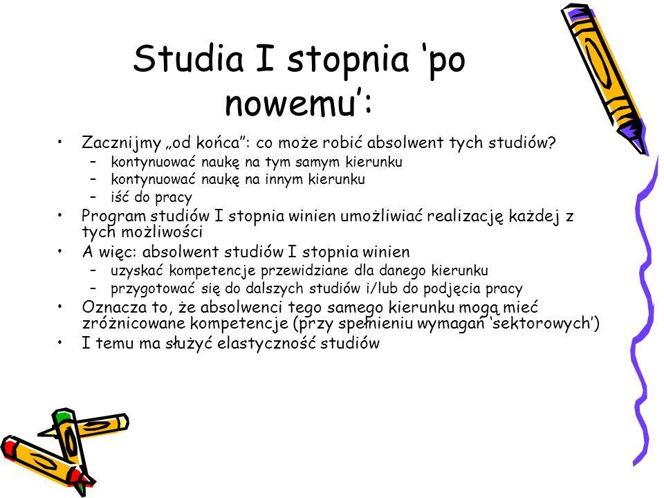 Studia I stopnia 'po nowemu':