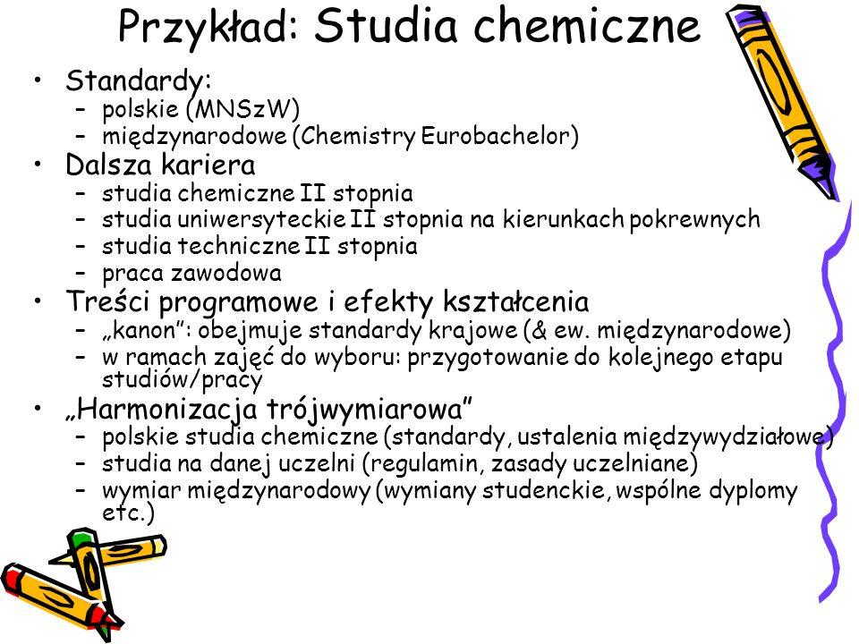 Przykład: Studia chemiczne