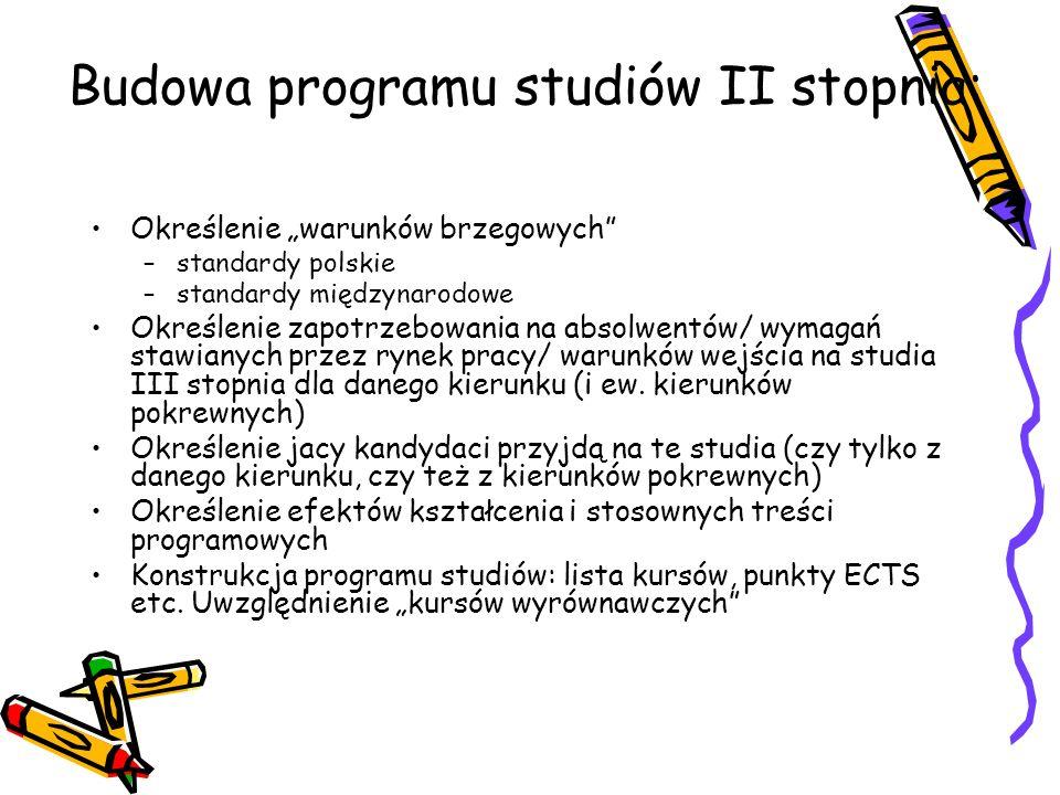Budowa programu studiów II stopnia: