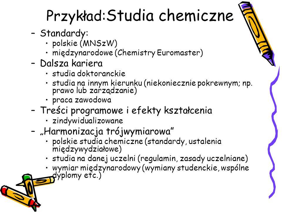 Przykład:Studia chemiczne