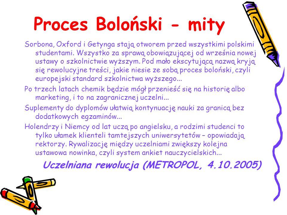 Proces Boloński - mity Uczelniana rewolucja (METROPOL, 4.10.2005)