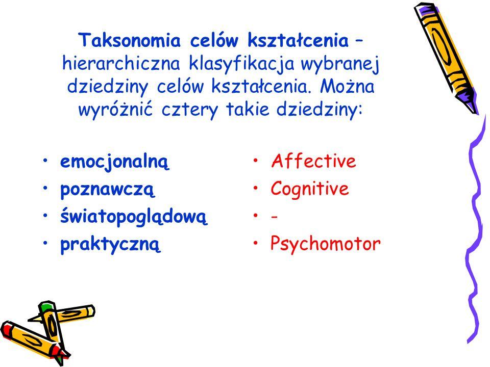 Taksonomia celów kształcenia – hierarchiczna klasyfikacja wybranej dziedziny celów kształcenia. Można wyróżnić cztery takie dziedziny: