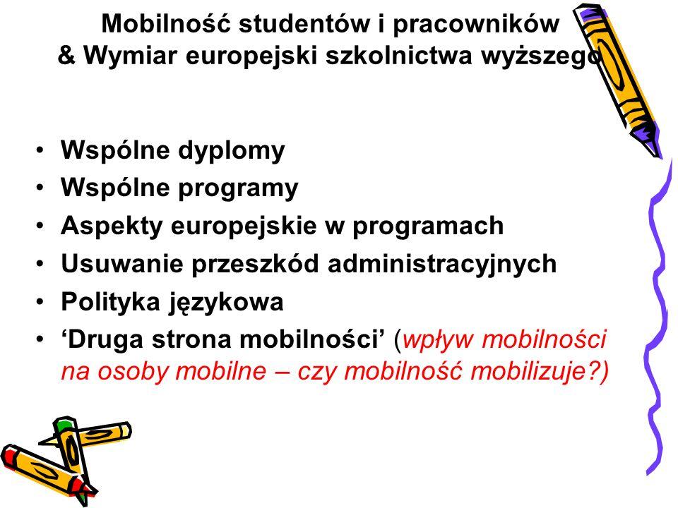 Mobilność studentów i pracowników & Wymiar europejski szkolnictwa wyższego