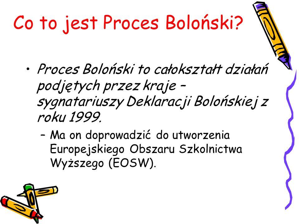 Co to jest Proces Boloński