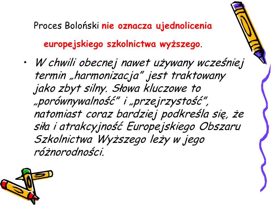 Proces Boloński nie oznacza ujednolicenia europejskiego szkolnictwa wyższego.