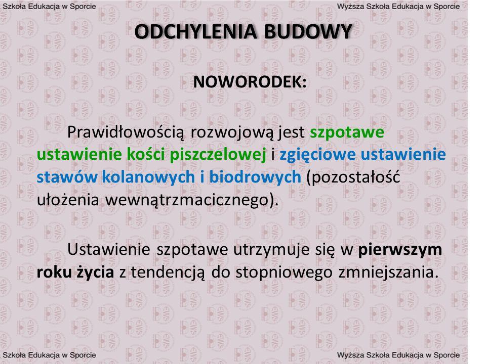 ODCHYLENIA BUDOWY