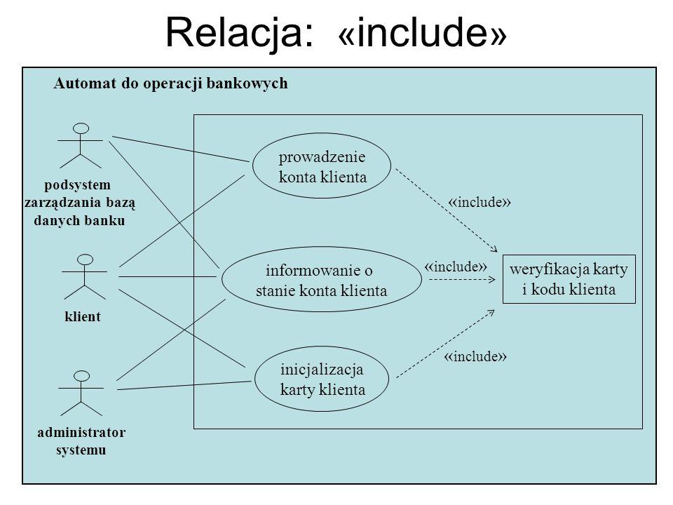 Relacja: «include» «include» «include» «include»