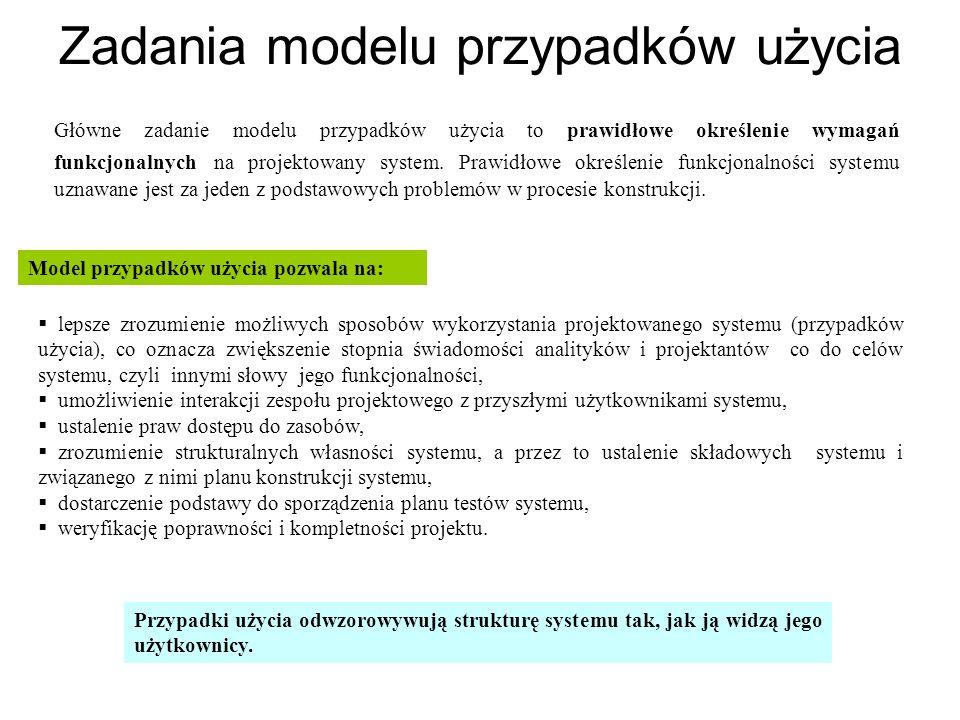 Zadania modelu przypadków użycia