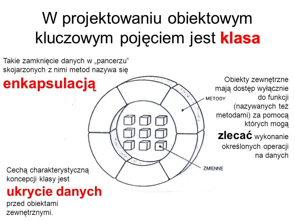 W projektowaniu obiektowym kluczowym pojęciem jest klasa