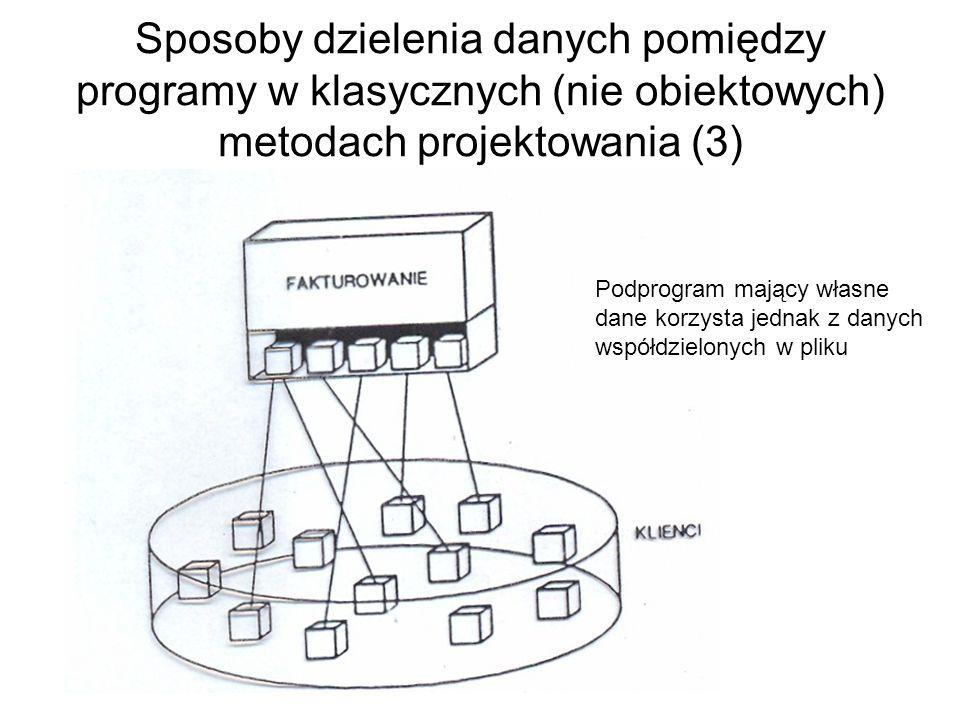 Sposoby dzielenia danych pomiędzy programy w klasycznych (nie obiektowych) metodach projektowania (3)