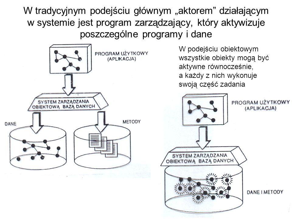 """W tradycyjnym podejściu głównym """"aktorem działającym w systemie jest program zarządzający, który aktywizuje poszczególne programy i dane"""