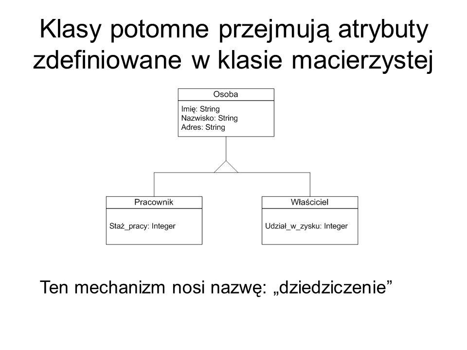 Klasy potomne przejmują atrybuty zdefiniowane w klasie macierzystej