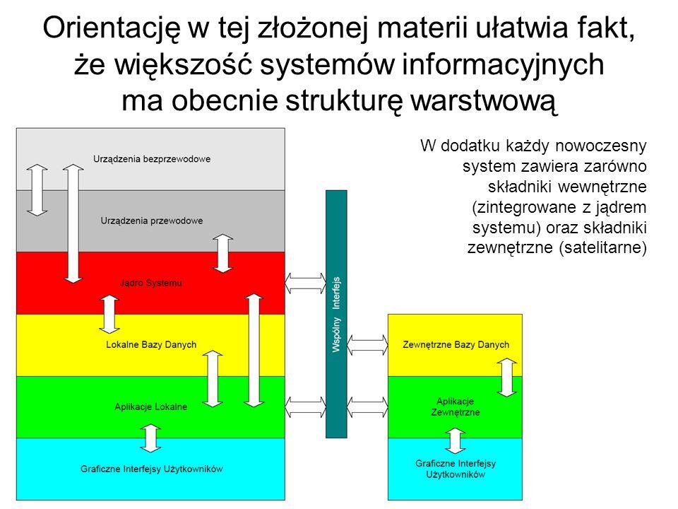 Orientację w tej złożonej materii ułatwia fakt, że większość systemów informacyjnych ma obecnie strukturę warstwową