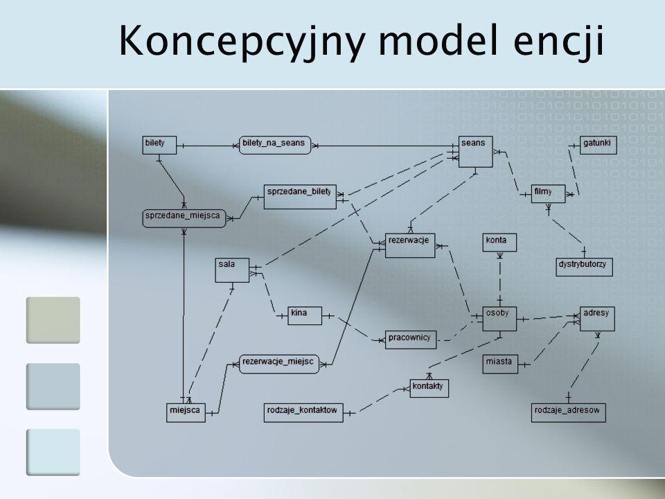 Koncepcyjny model encji
