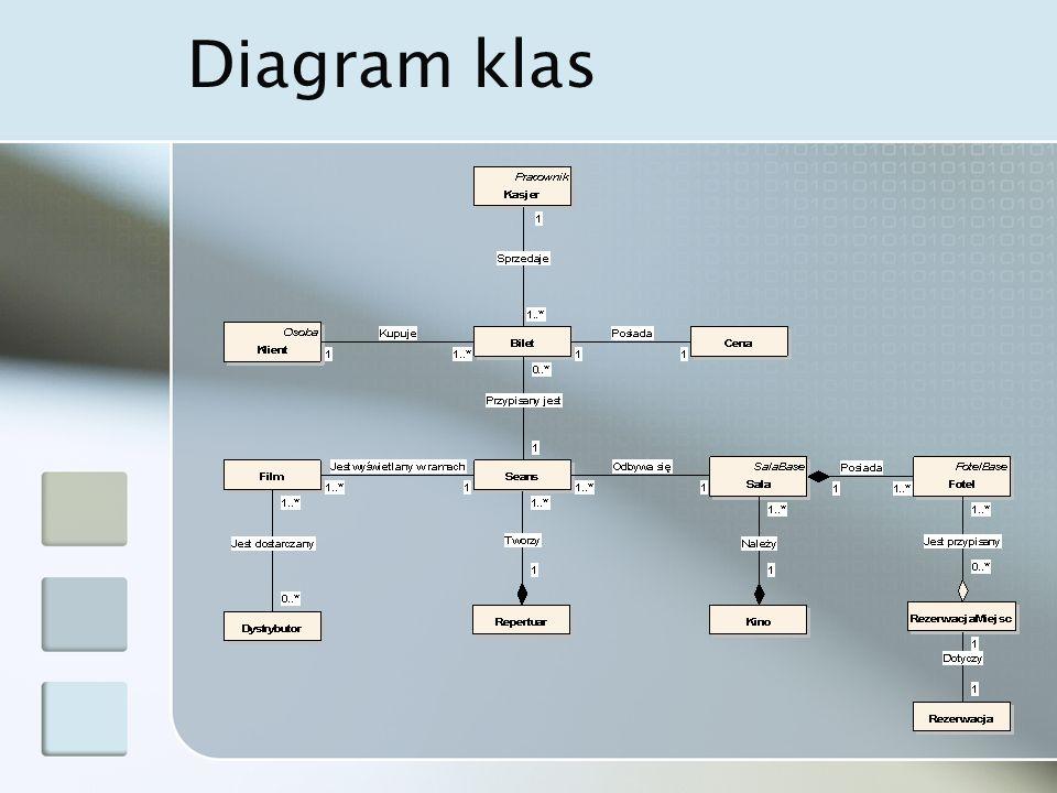 Analiza projekt i czciowa implementacja systemu obsugi kina 9 diagram klas ccuart Images