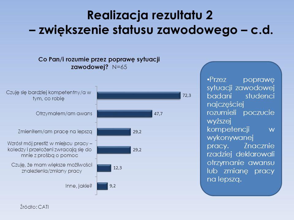Realizacja rezultatu 2 – zwiększenie statusu zawodowego – c.d.