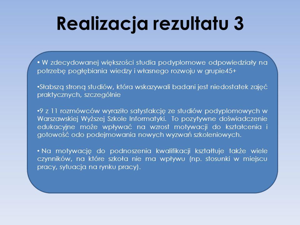 Realizacja rezultatu 3 W zdecydowanej większości studia podyplomowe odpowiedziały na potrzebę pogłębiania wiedzy i własnego rozwoju w grupie45+
