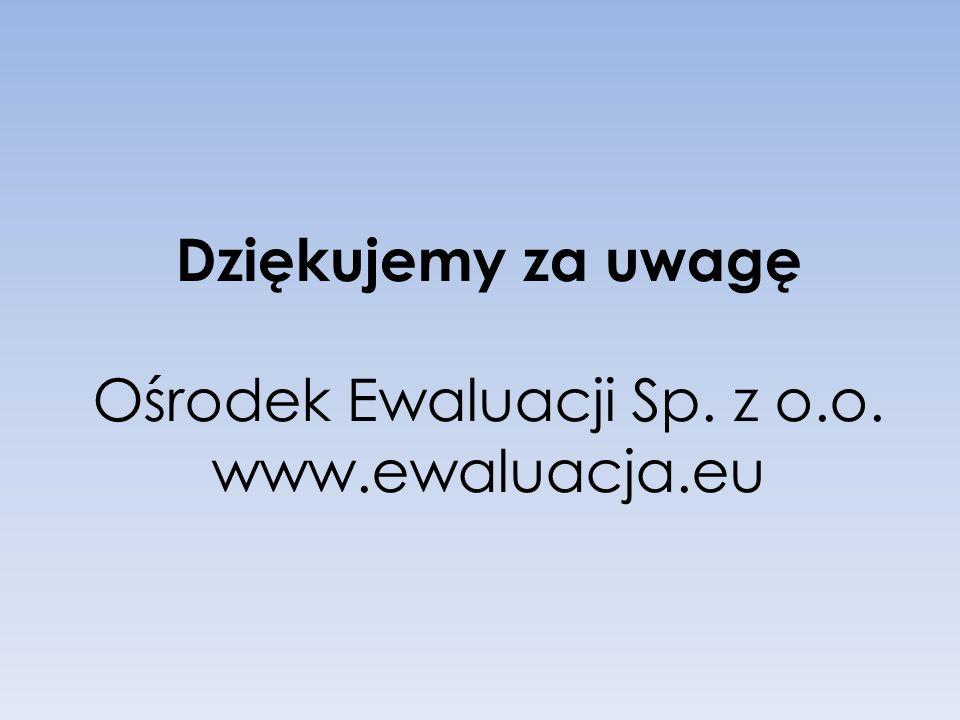 Dziękujemy za uwagę Ośrodek Ewaluacji Sp. z o.o. www.ewaluacja.eu