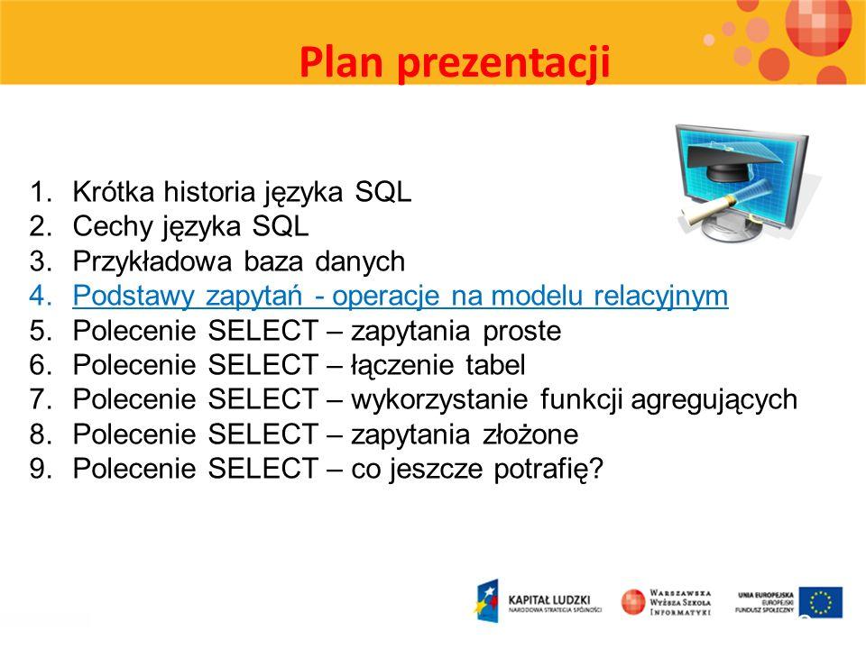 Plan prezentacji Krótka historia języka SQL Cechy języka SQL