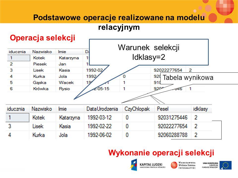 Podstawowe operacje realizowane na modelu relacyjnym