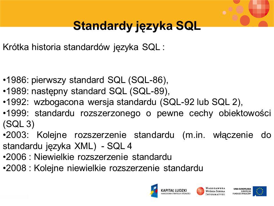 Standardy języka SQL Krótka historia standardów języka SQL :