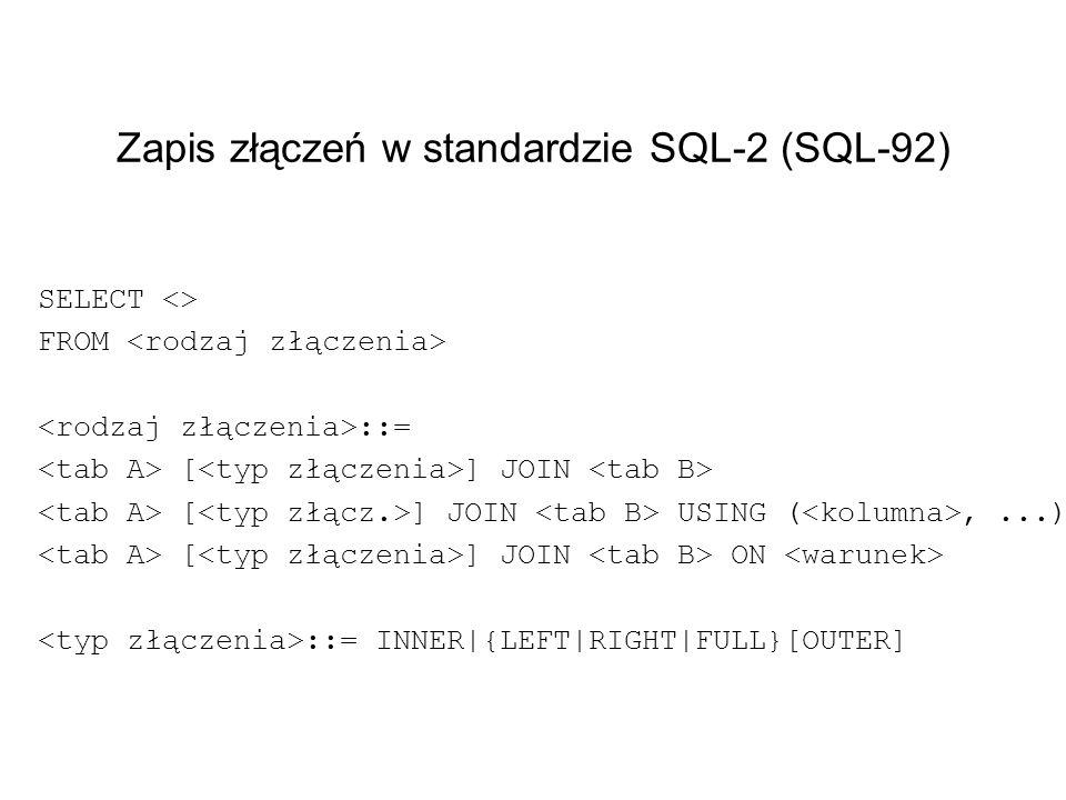 Zapis złączeń w standardzie SQL-2 (SQL-92)