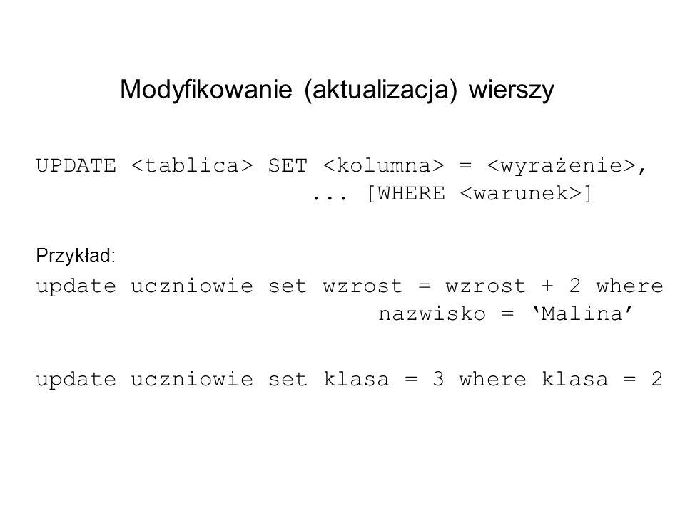 Modyfikowanie (aktualizacja) wierszy